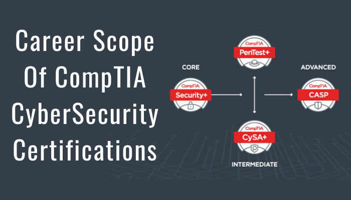 Cybersecurity, Cybersecurity certification, CompTIA, CompTIA Cybersecurity Certifications, CompTIA Security+, CompTIA CYSA+, CompTIA CASA, CompTIA Pentest+, CompTIA CS0-001, CompTIA SY0-501, CompTIA PT0-001, CompTIA Security Plus Practice Test, SY0-501 Security+, SY0-501 Online Test, SY0-501 Questions, SY0-501 Quiz, SY0-501, CompTIA SY0-501 Question Bank, CompTIA Cybersecurity Analyst (CySA+), CS0-001 CySA+, CySA+ Certification Mock Test, CompTIA CySA+ Certification, CySA+ Practice Test, CySA+ Study Guide, CySA Plus, CySA Plus Simulator, CySA Plus Mock Exam, CompTIA CySA Plus Questions, CompTIA CySA Plus Practice Test, CASP+, CompTIA CASP+ Certification, CASP+ Practice Test, CASP+ Study Guide, CompTIA Advanced Security Practitioner (CASP+), CASP+ Certification Mock Test, CASP Plus Simulator, CASP Plus Mock Exam, CompTIA CASP Plus Questions, CASP Plus, CompTIA CASP Plus Practice Test, PT0-001, CompTIA PenTest+ Certification, PenTest+ Practice Test, PenTest+ Study Guide, CompTIA PT0-001 Question Bank, PenTest+ Certification Mock Test, PenTest Plus Simulator, PenTest Plus Mock Exam, CompTIA PenTest Plus Questions, PenTest Plus, CompTIA PenTest Plus Practice Test